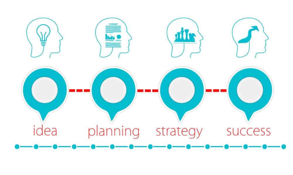 Γράφημα marketing
