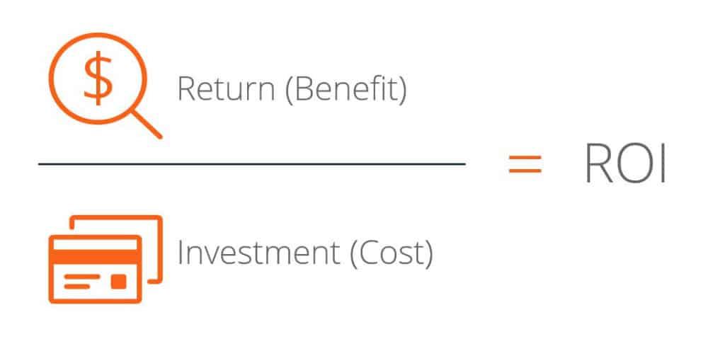 Roi Formula Explained